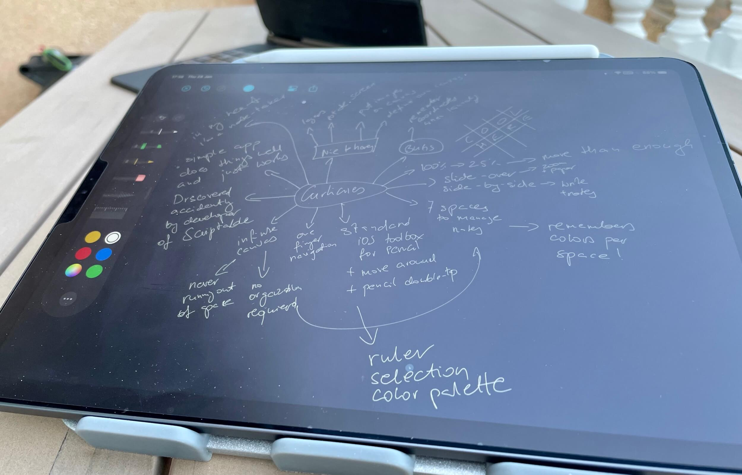 Curlicues - note taking on infinite canvas with the iPad Pro and Apple Pencil
