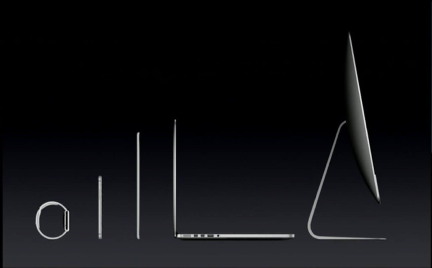 My first iMac makes my Apple device lineup complete