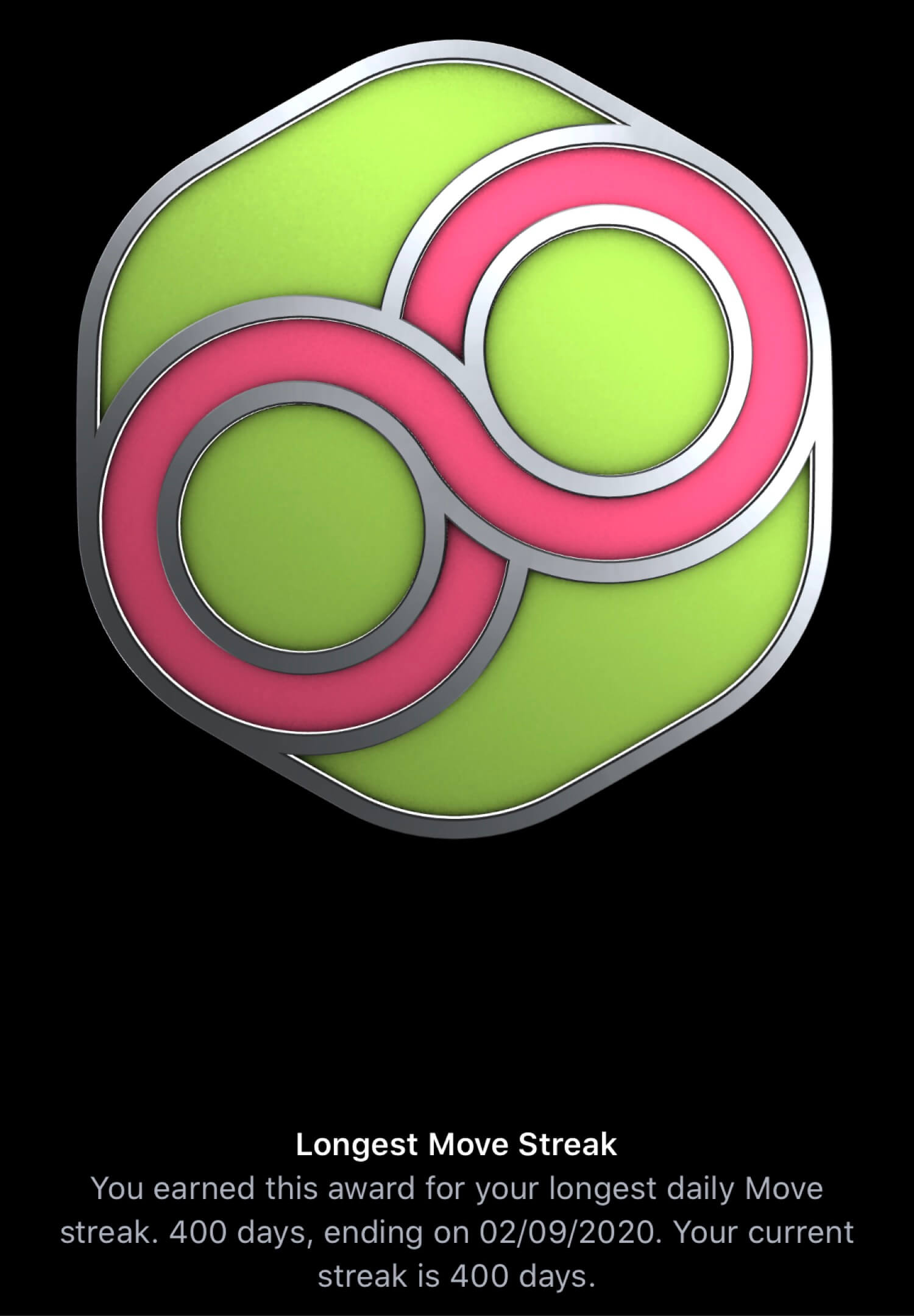 More than a year on the move or how Apple Watch rings help me stay in shape 3