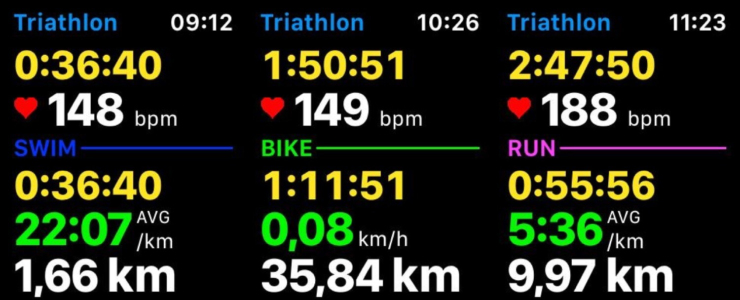 Competing in an olympic-distance triathlon with an Apple Watch Series 4